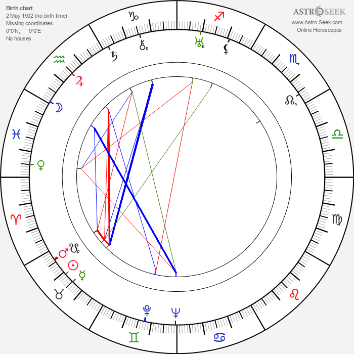Werner Finck - Astrology Natal Birth Chart