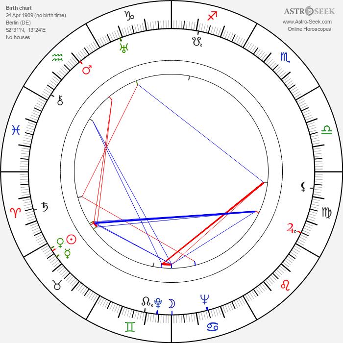 Werner Jacobs - Astrology Natal Birth Chart