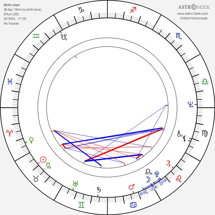 Werner Nekes - Astrology Natal Birth Chart