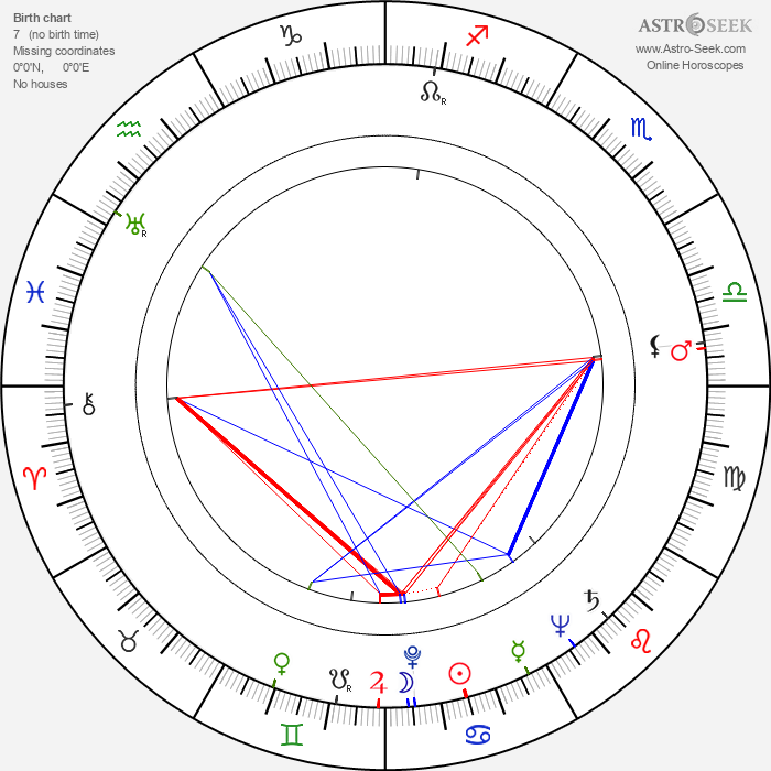 Werner Peters - Astrology Natal Birth Chart