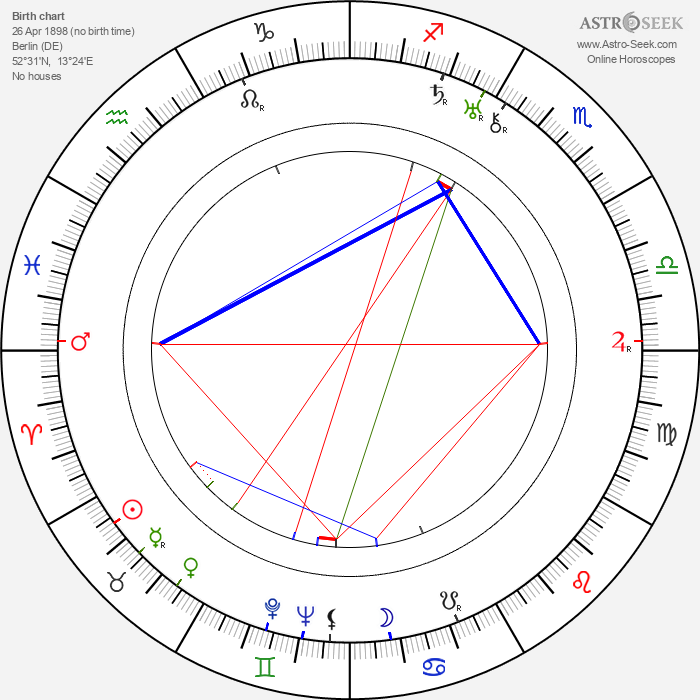 Werner Pledath - Astrology Natal Birth Chart