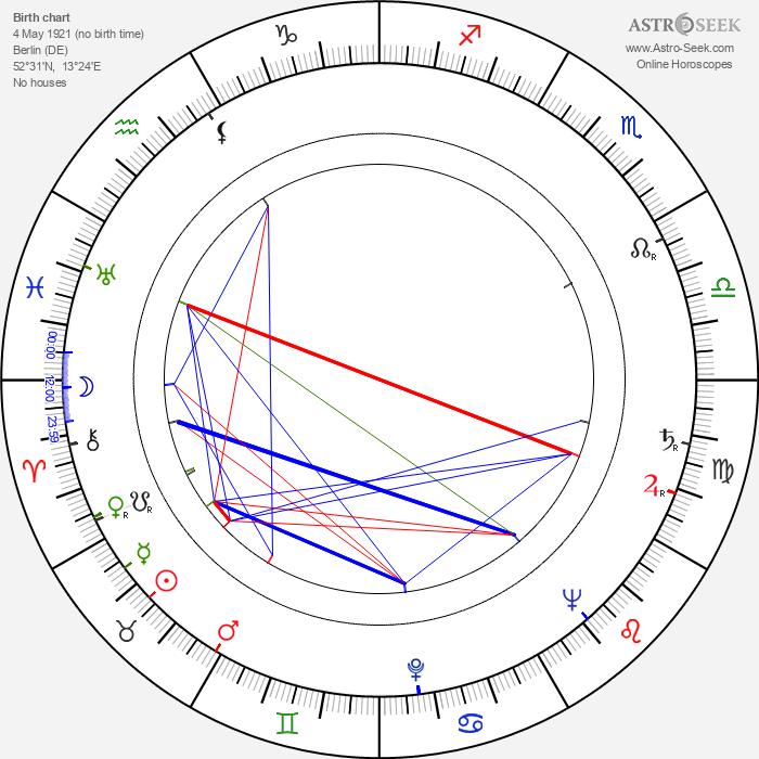 Werner Schumacher - Astrology Natal Birth Chart