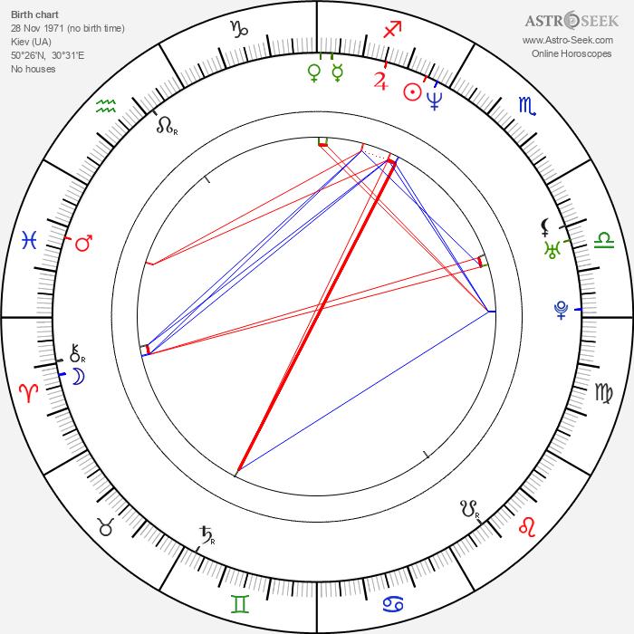 Weronika Marczuk-Pazura - Astrology Natal Birth Chart