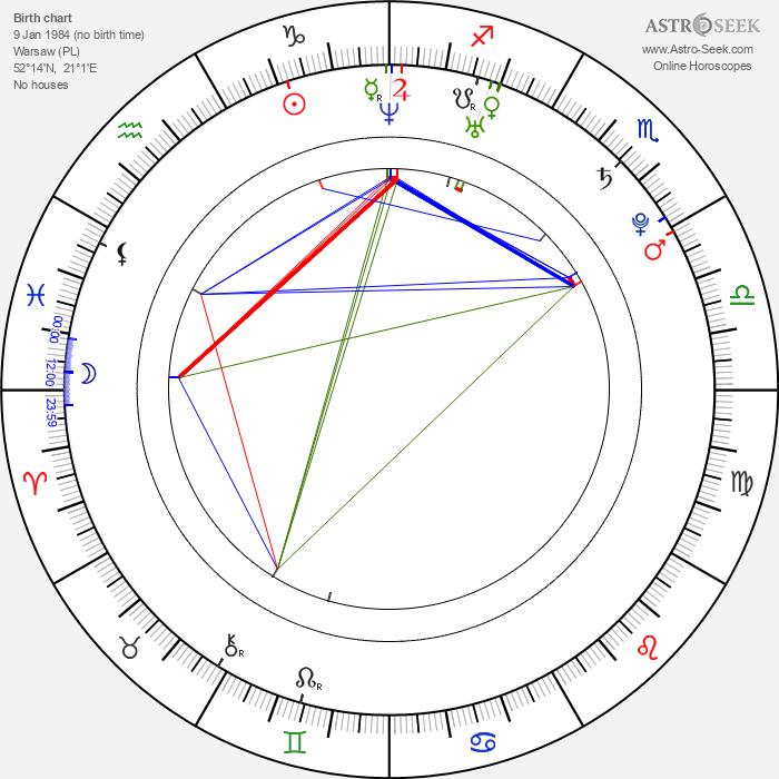 Weronika Rosati - Astrology Natal Birth Chart