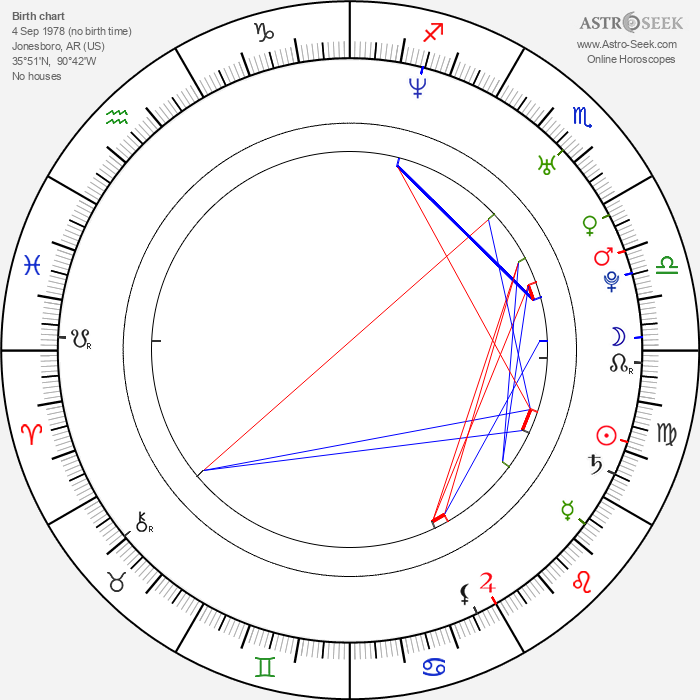 Wes Bentley - Astrology Natal Birth Chart