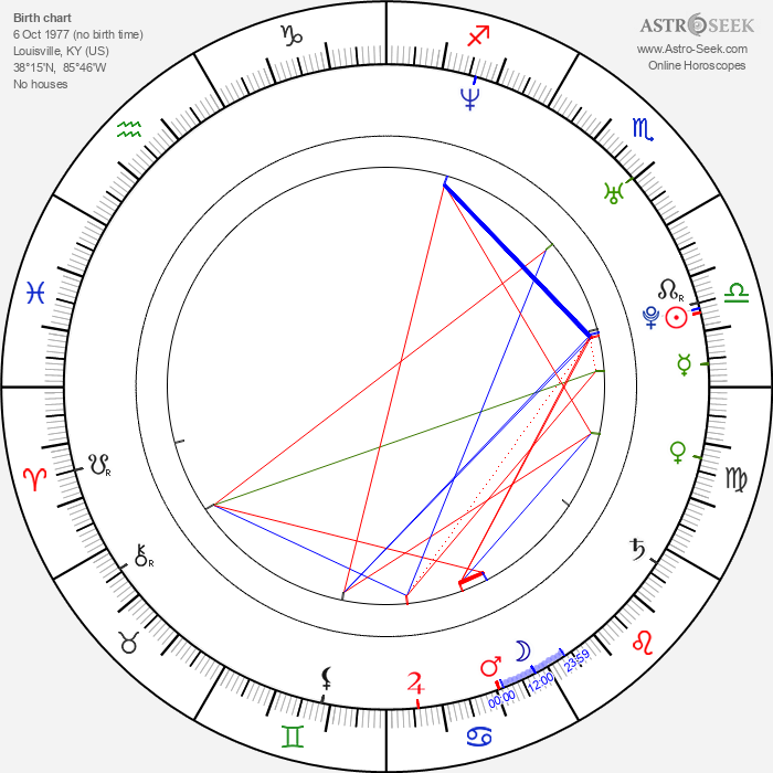 Wes Ramsey - Astrology Natal Birth Chart