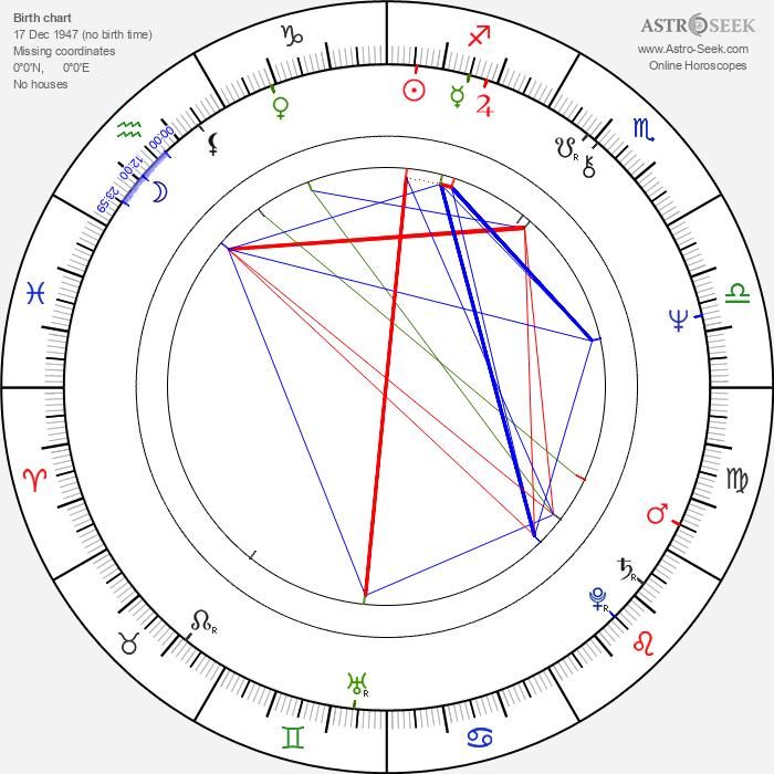 Wes Studi - Astrology Natal Birth Chart