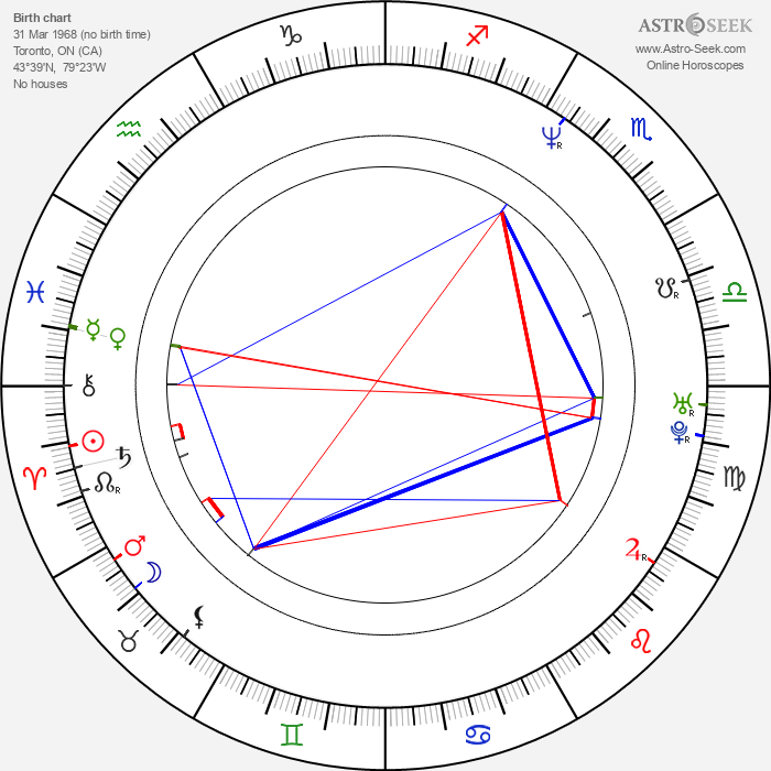 Wes Williams - Astrology Natal Birth Chart