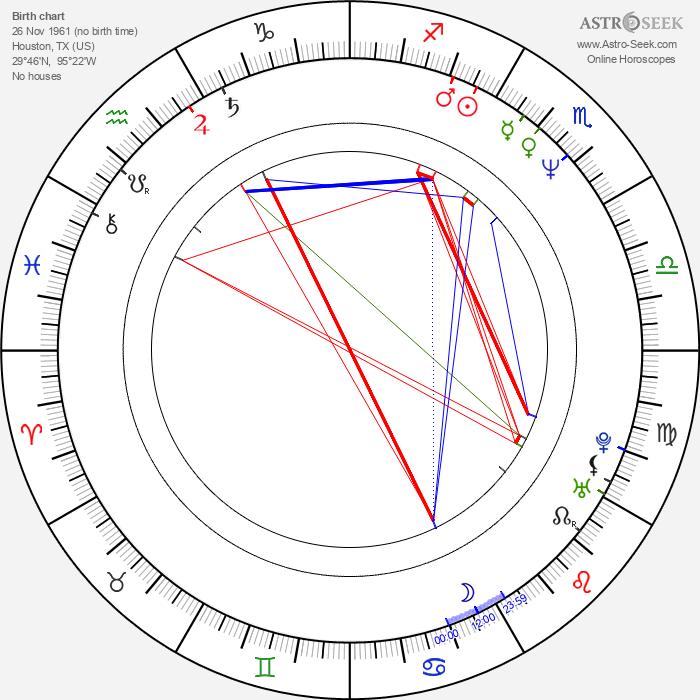 Wesley Archer - Astrology Natal Birth Chart