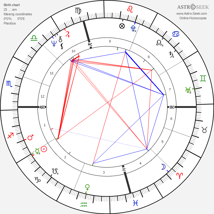Wesley Clark - Astrology Natal Birth Chart