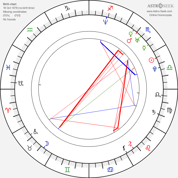 Wesley Jonathan - Astrology Natal Birth Chart