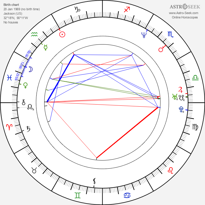 Wesley Pipes - Astrology Natal Birth Chart