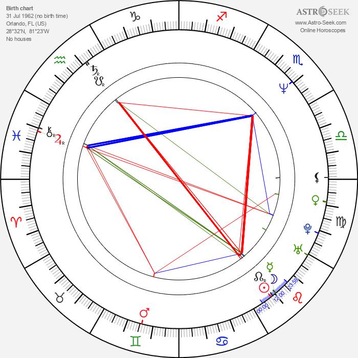 Wesley Snipes - Astrology Natal Birth Chart