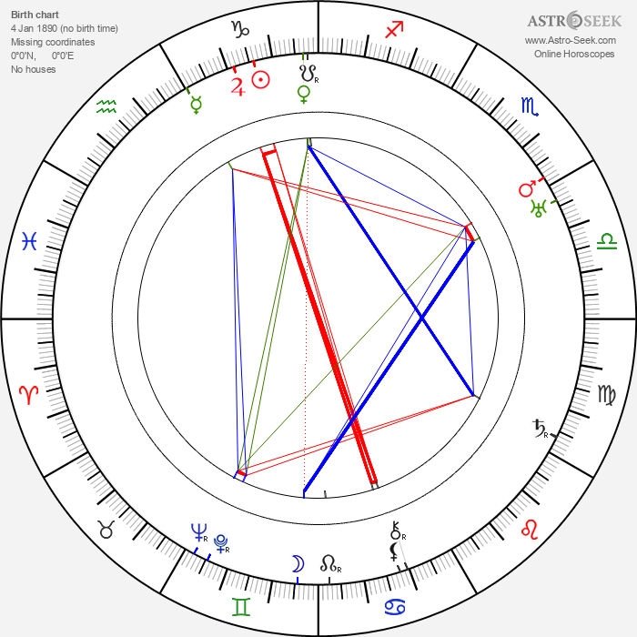 Weyler Hildebrand - Astrology Natal Birth Chart