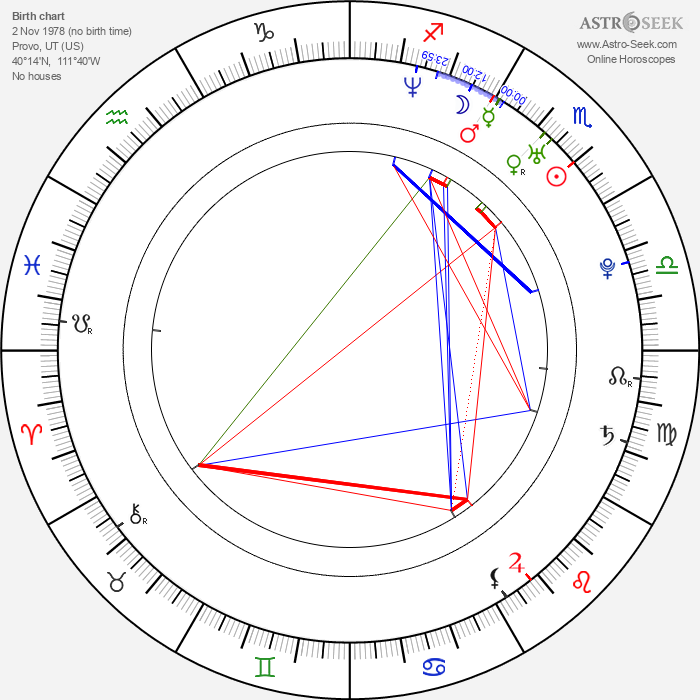 Whit Hertford - Astrology Natal Birth Chart