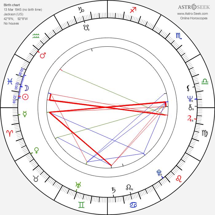 Whitney Rydbeck - Astrology Natal Birth Chart