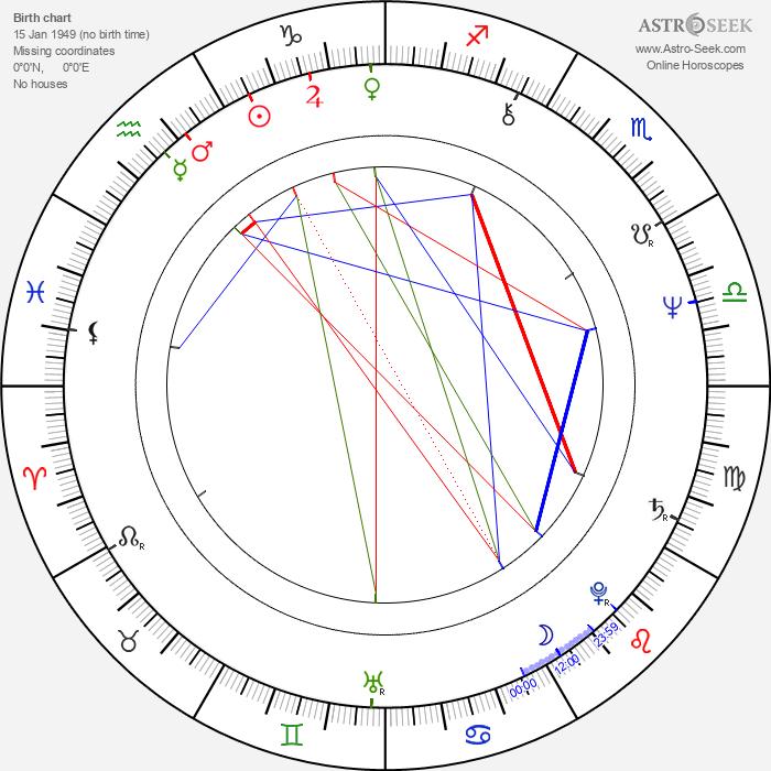 Wieslaw Komasa - Astrology Natal Birth Chart