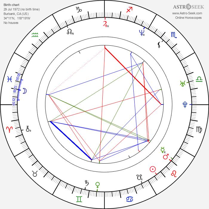 Wil Wheaton - Astrology Natal Birth Chart