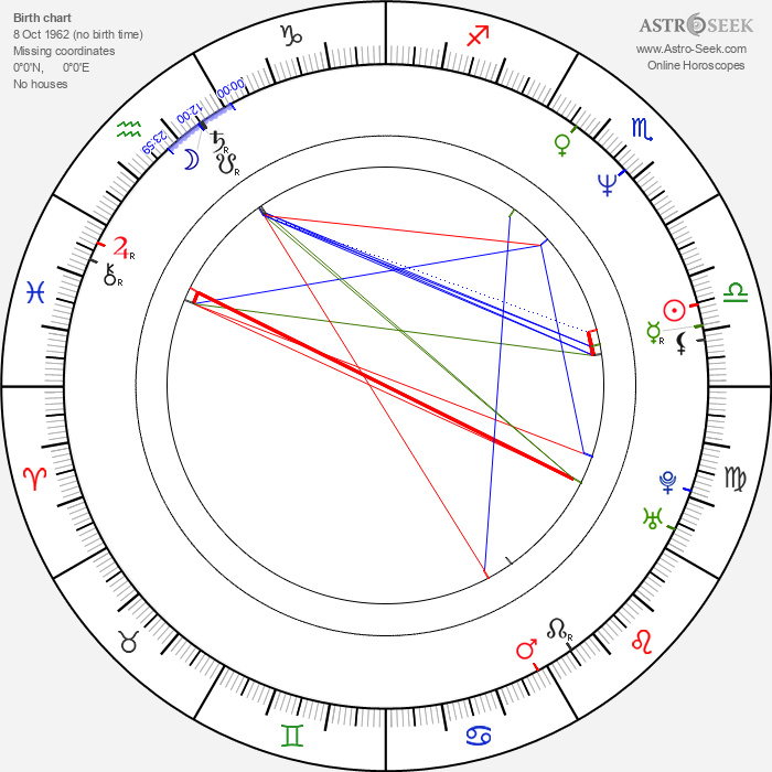 Wilfried Hochholdinger - Astrology Natal Birth Chart