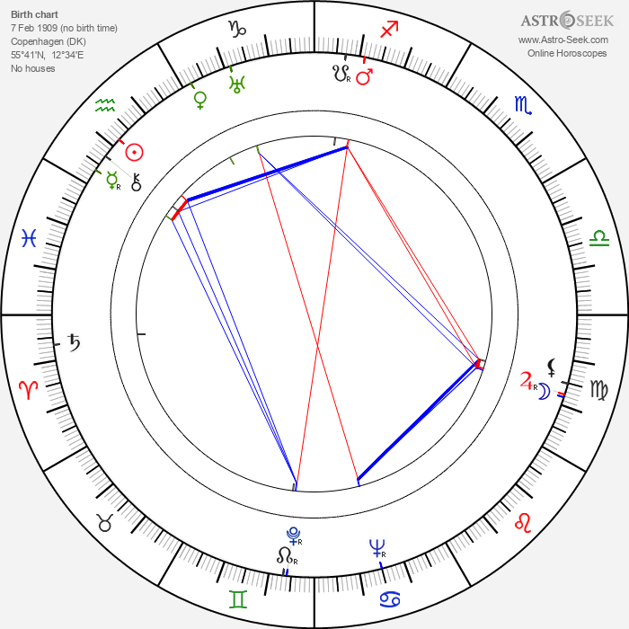 Wilhelm Freddie - Astrology Natal Birth Chart