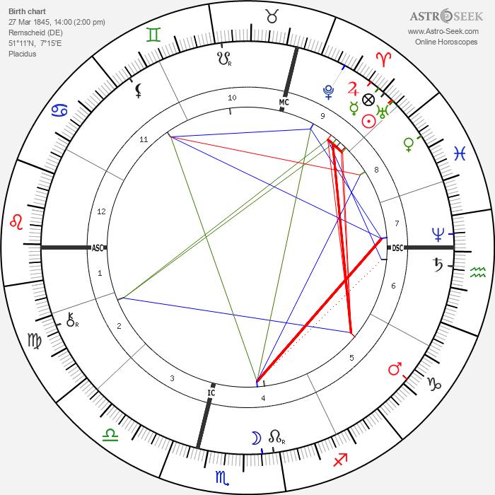 Wilhelm Röntgen - Astrology Natal Birth Chart
