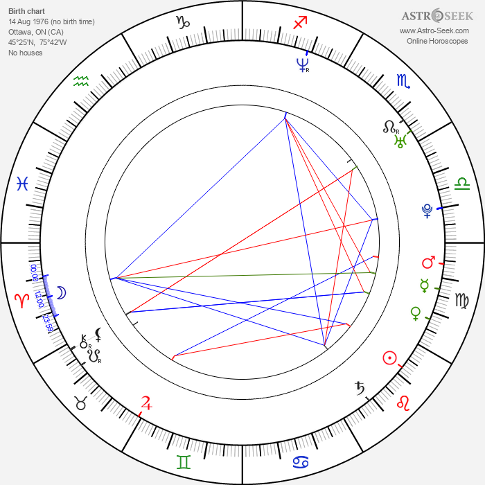 Will Lemay - Astrology Natal Birth Chart