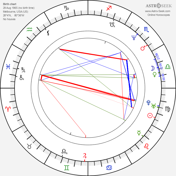 Will Perdue - Astrology Natal Birth Chart