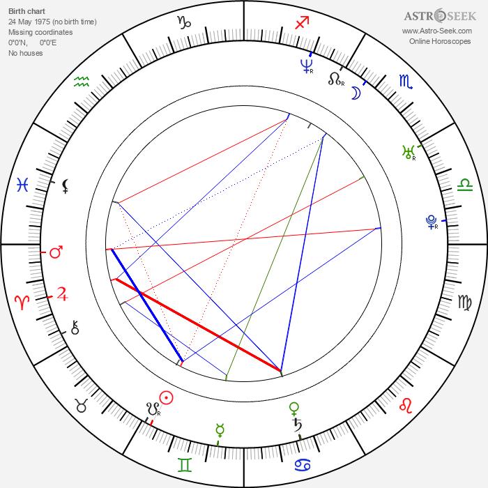 Will Sasso - Astrology Natal Birth Chart