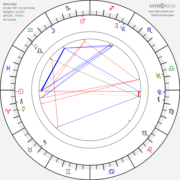 Will Yun Lee - Astrology Natal Birth Chart