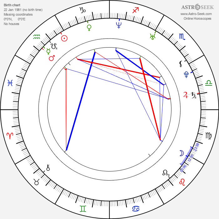 Willa Ford - Astrology Natal Birth Chart