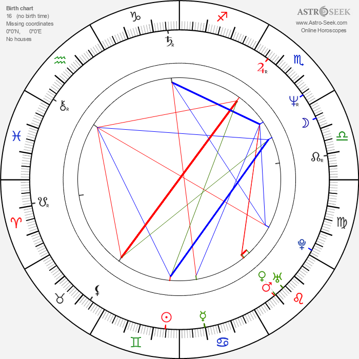 Willard E. Pugh - Astrology Natal Birth Chart