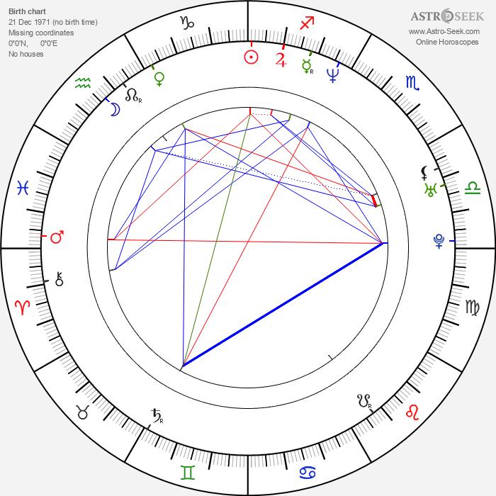 Willemiek Kluijfhout - Astrology Natal Birth Chart