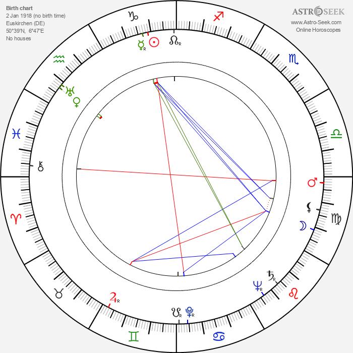 Willi Graf - Astrology Natal Birth Chart