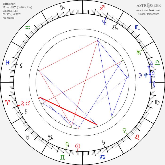 Willi Herren - Astrology Natal Birth Chart