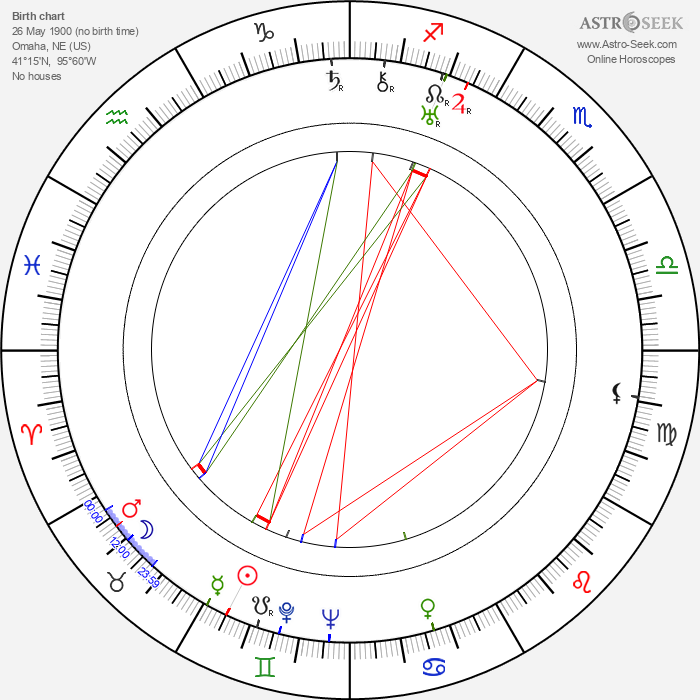 William A. O'Connor - Astrology Natal Birth Chart