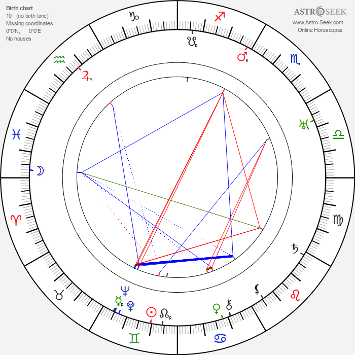 William A. Seiter - Astrology Natal Birth Chart