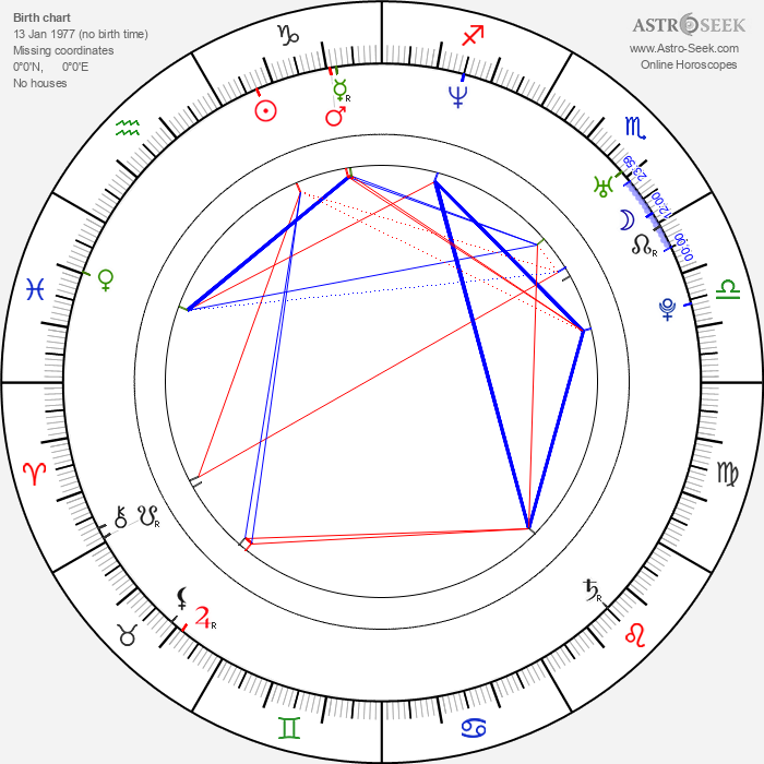 William Ash - Astrology Natal Birth Chart