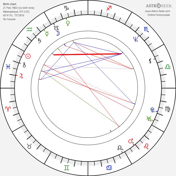 William Baldwin - Astrology Natal Birth Chart