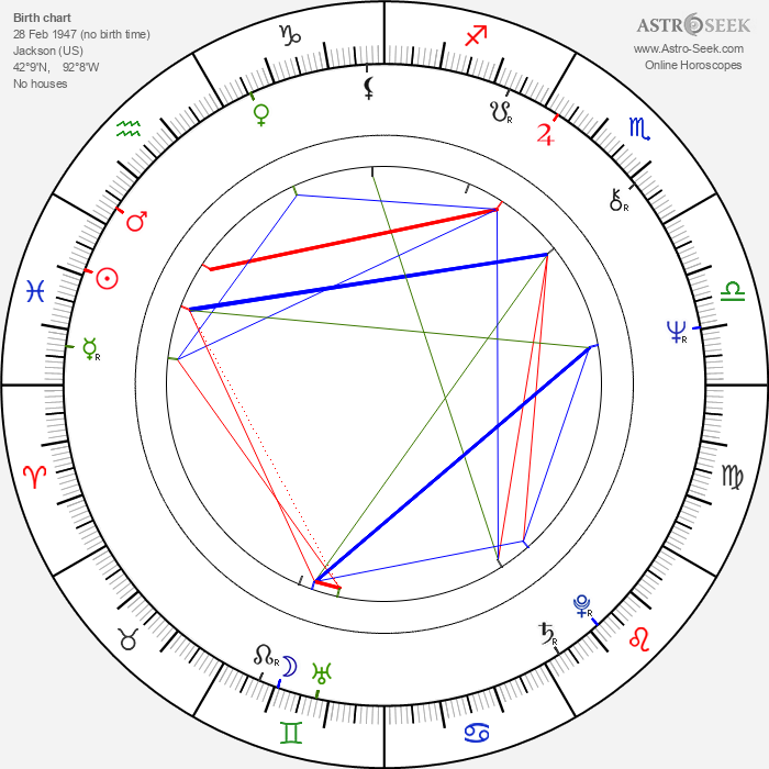 William Bickley - Astrology Natal Birth Chart