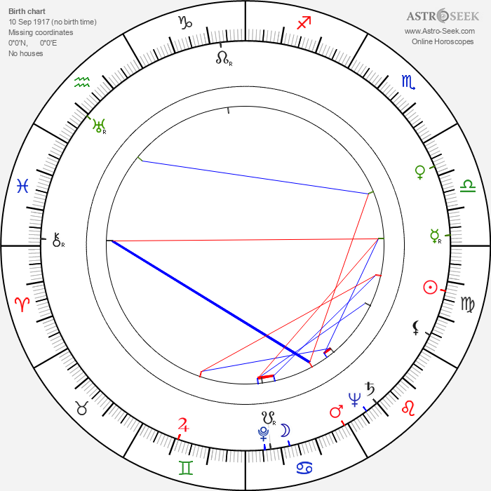William Brinkley - Astrology Natal Birth Chart