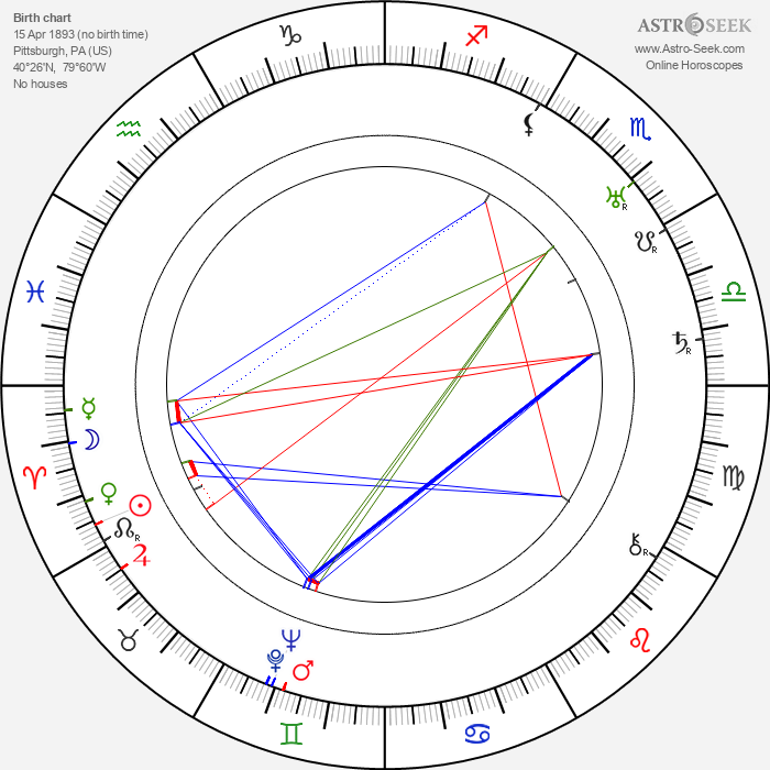 William C. McGann - Astrology Natal Birth Chart