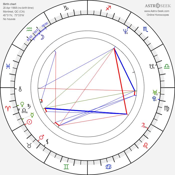 William deVry - Astrology Natal Birth Chart