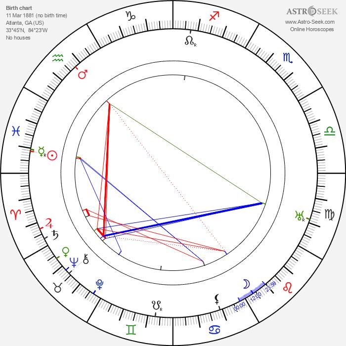 William Dyer - Astrology Natal Birth Chart