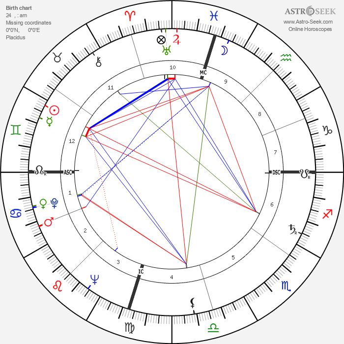 William Ennis Thomson - Astrology Natal Birth Chart