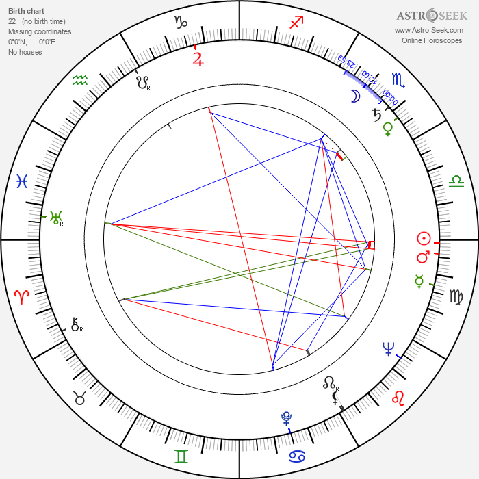 William Franklyn - Astrology Natal Birth Chart