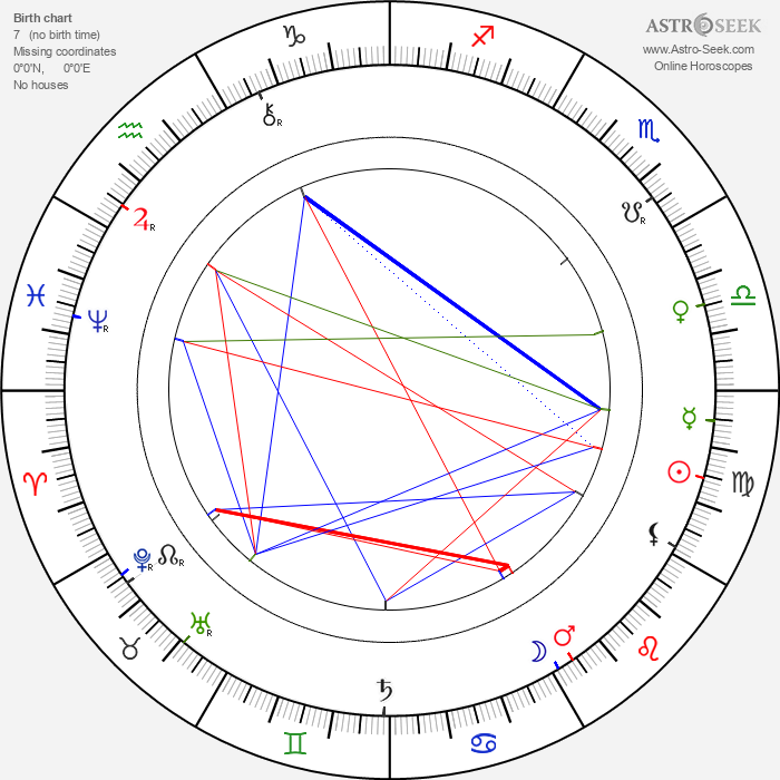 William Friese-Greene - Astrology Natal Birth Chart