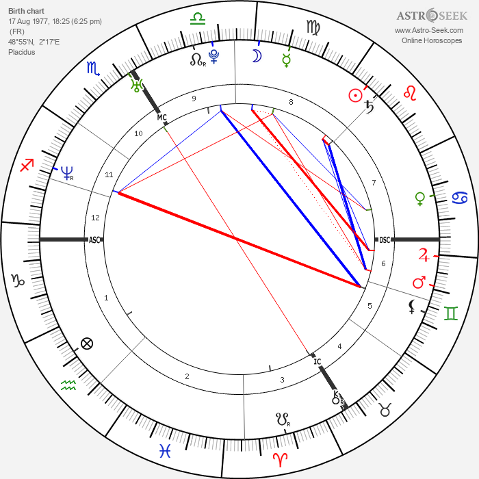 William Gallas - Astrology Natal Birth Chart