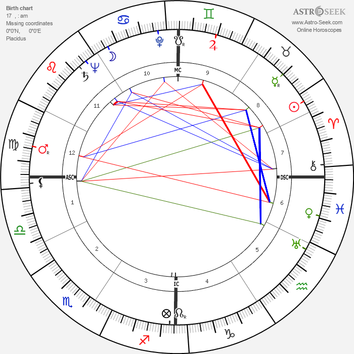 William Holden - Astrology Natal Birth Chart