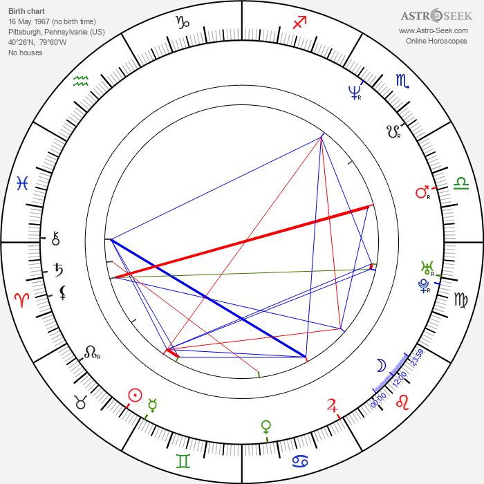 William Kania - Astrology Natal Birth Chart