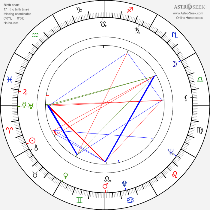 William Kerwin - Astrology Natal Birth Chart